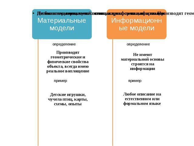 определение определение пример пример