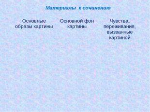 Материалы к сочинению Основные образы картиныОсновной фон картиныЧувства, п