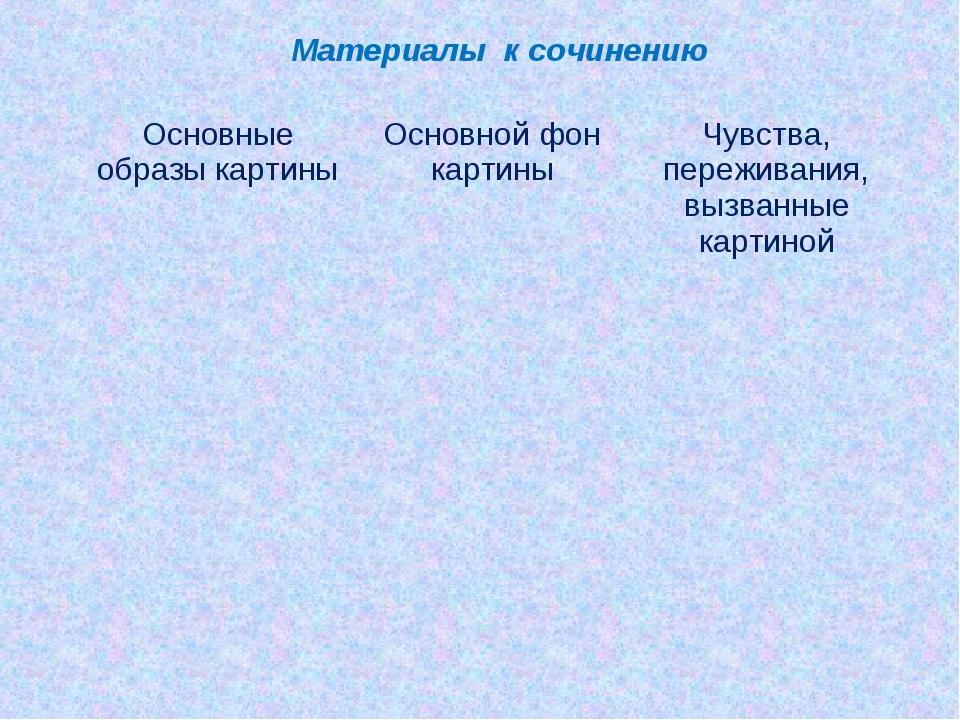 Материалы к сочинению Основные образы картиныОсновной фон картиныЧувства, п...