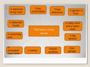 The house of my dream A spacious living room Cosy, comfortable A detached ho