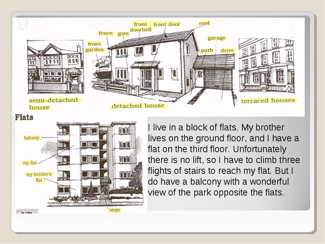 I live in a block of flats. My brother lives on the ground floor, and I have...