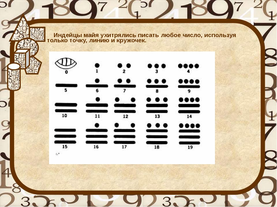 Индейцы майя ухитрялись писать любое число, используя только точку, линию и...