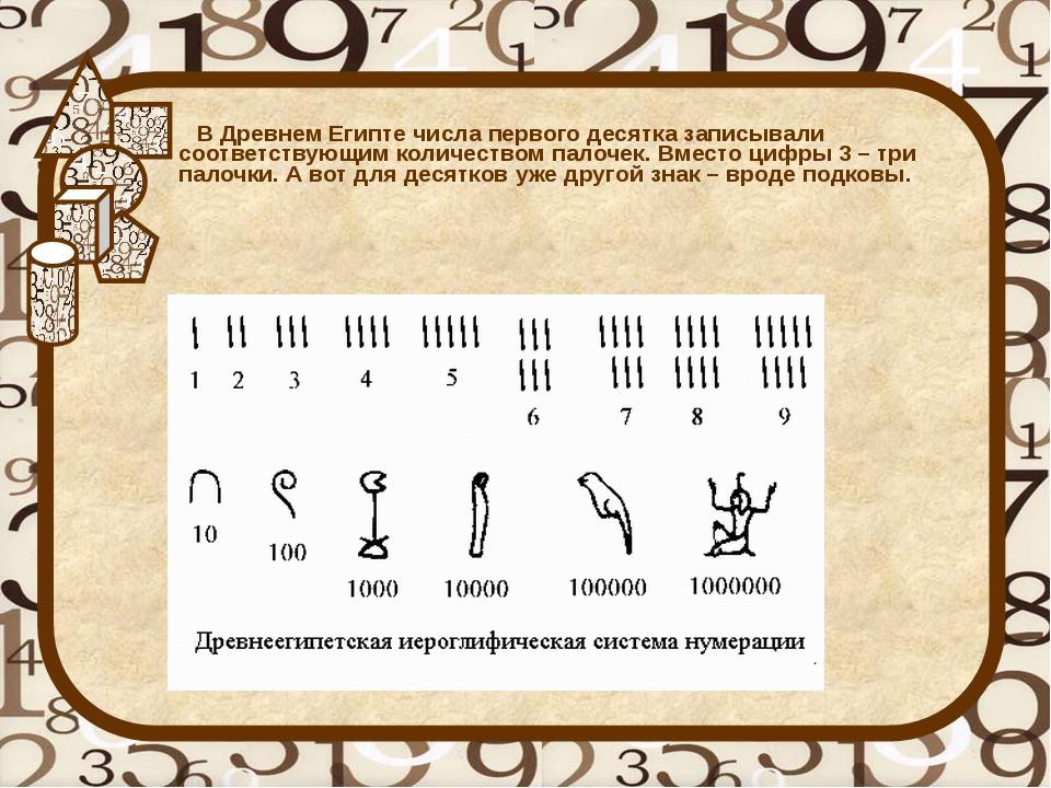 В Древнем Египте числа первого десятка записывали соответствующим количество...
