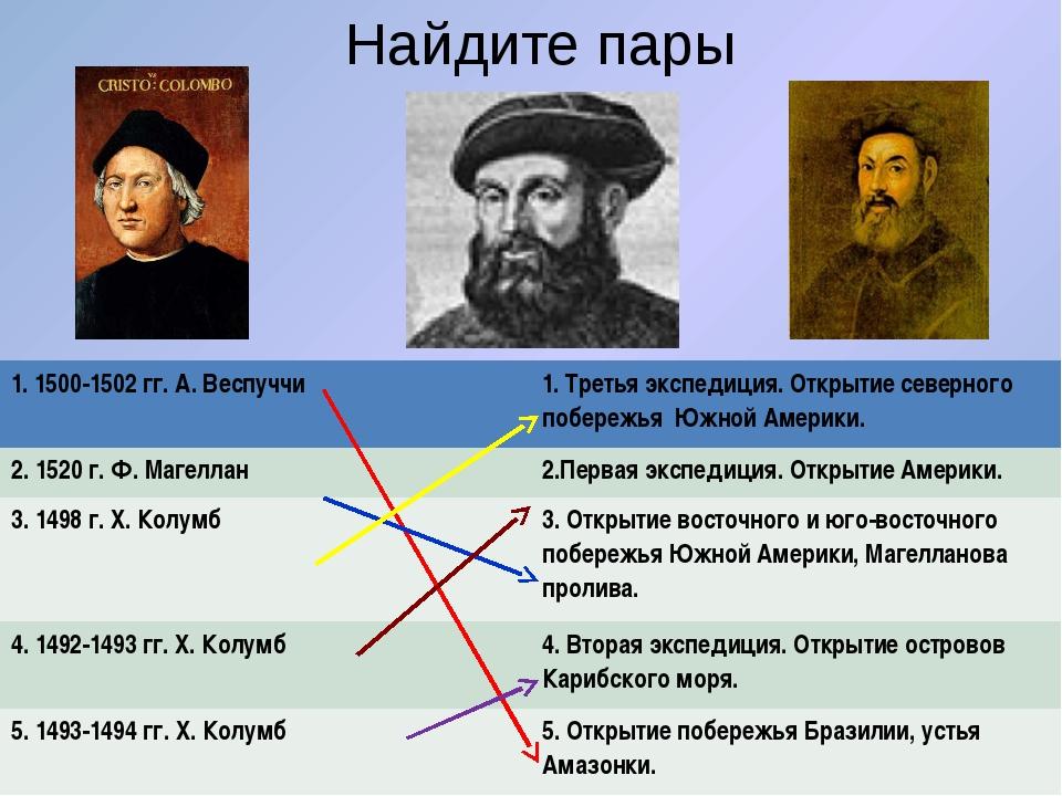 Найдите пары 1. 1500-1502 гг. А.Веспуччи 1. Третья экспедиция. Открытие севе...