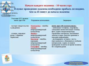Министерство образования и науки Республики Алтай Начало каждого экзамена – 1