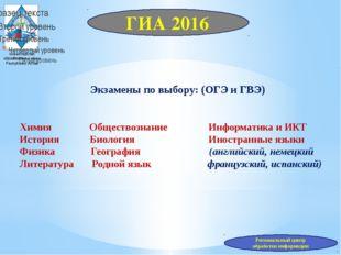 Министерство образования и науки Республики Алтай Экзамены по выбору: (ОГЭ и