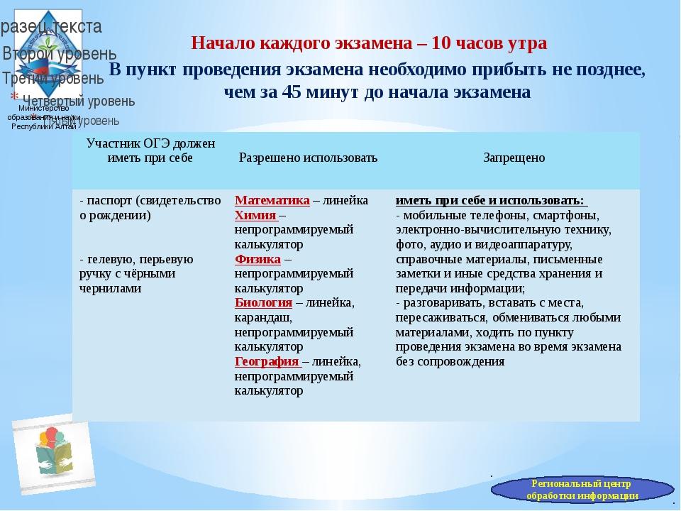 Министерство образования и науки Республики Алтай Начало каждого экзамена – 1...