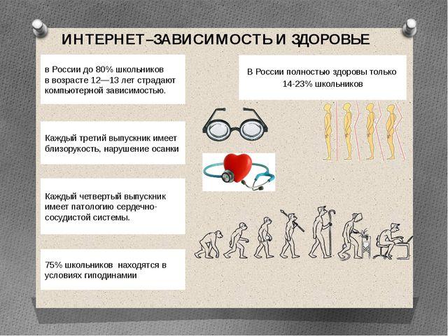ИНТЕРНЕТ–ЗАВИСИМОСТЬ И ЗДОРОВЬЕ В России полностью здоровы только 14-23% шко...