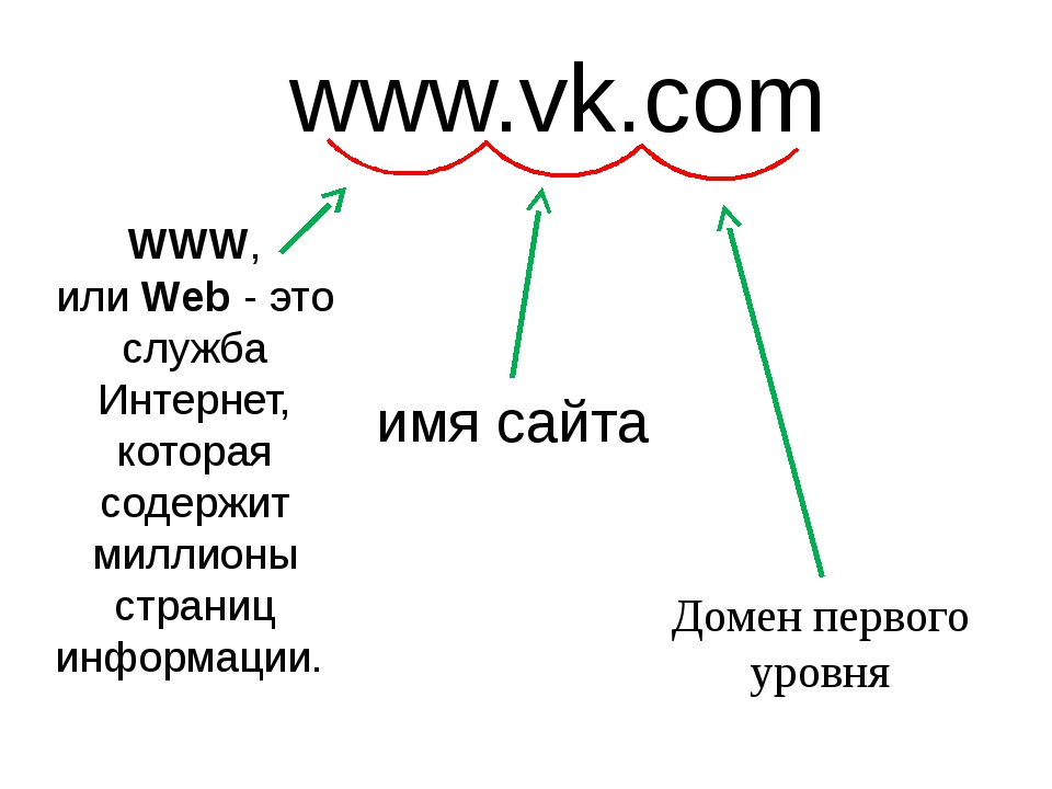 WWW, илиWeb- это служба Интернет, которая содержит миллионы страниц информа...