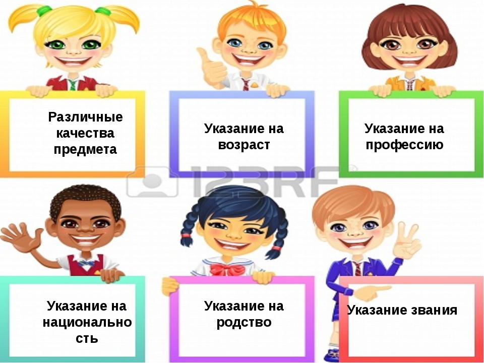 Различные качества предмета Указание на возраст Указание на национальность У...