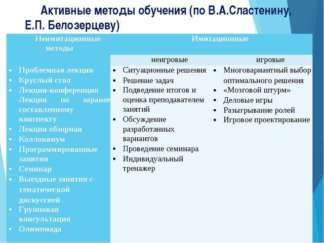 Активные методы обучения (по В.А.Сластенину, Е.П. Белозерцеву) Неимитационные...