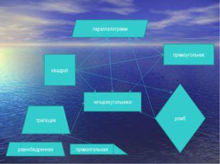 четырехугольники параллелограмм трапеция квадрат прямоугольник ромб равнобедр