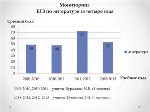 2009-2010, 2010-2011 – учитель Бурачкина М.Н. (1 человек) 2011-2012, 2012 -20