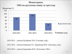 2010-2011 – учитель Бугайцова Э.Н. (5 человек, н.ф.) 2011-2012 – учитель Нови