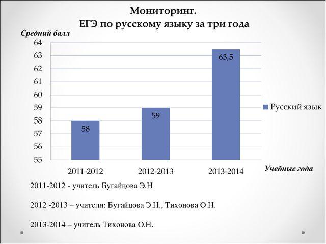 2011-2012 - учитель Бугайцова Э.Н 2012 -2013 – учителя: Бугайцова Э.Н., Тихон...