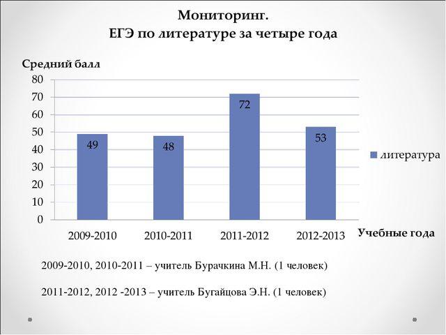 2009-2010, 2010-2011 – учитель Бурачкина М.Н. (1 человек) 2011-2012, 2012 -20...