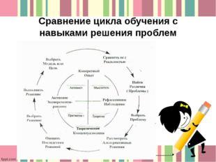 Сравнение цикла обучения с навыками решения проблем