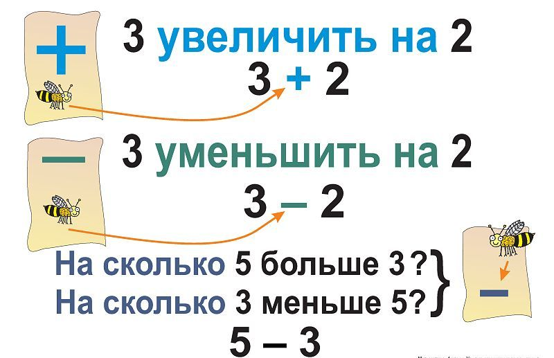 C:\Documents and Settings\Администратор\Local Settings\Temporary Internet Files\Content.Word\1-15.jpg