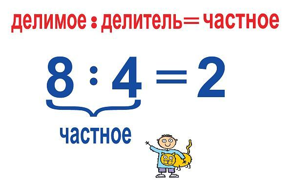 C:\Documents and Settings\Администратор\Local Settings\Temporary Internet Files\Content.Word\2-15.jpg