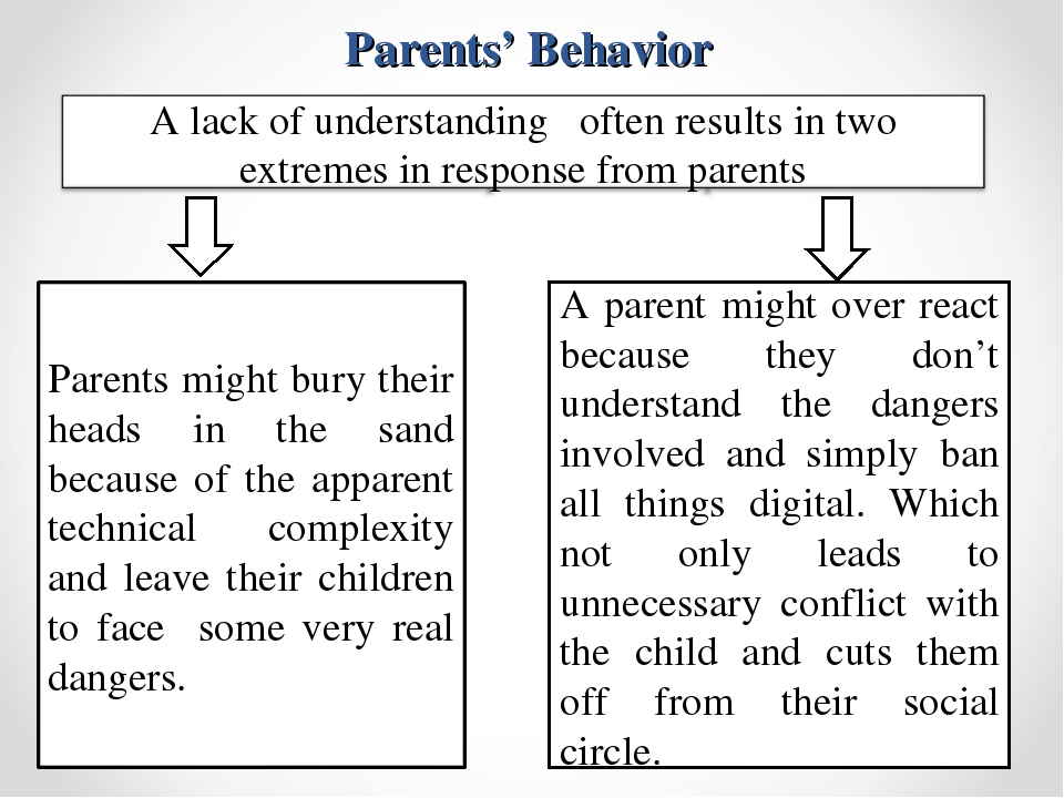 Parents' Behavior A parent might over react because they don't understand the...