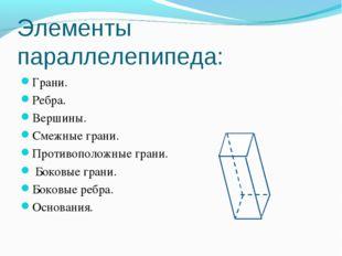 Элементы параллелепипеда: Грани. Ребра. Вершины. Смежные грани. Противоположн