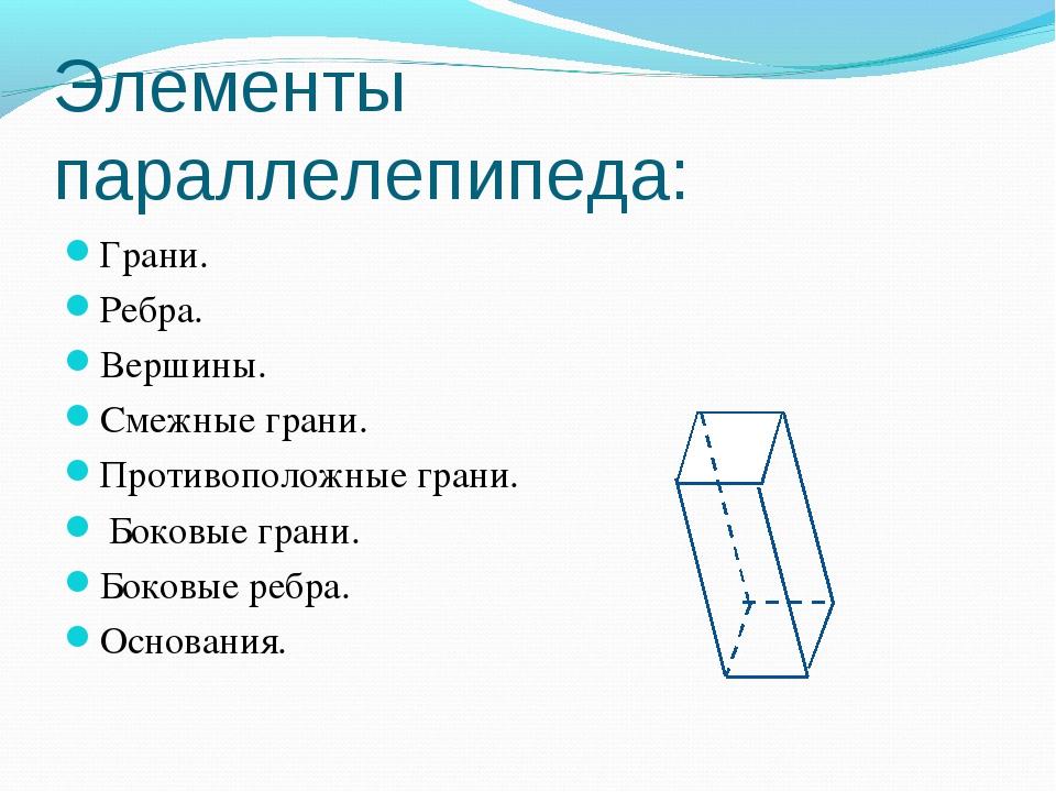 Элементы параллелепипеда: Грани. Ребра. Вершины. Смежные грани. Противоположн...