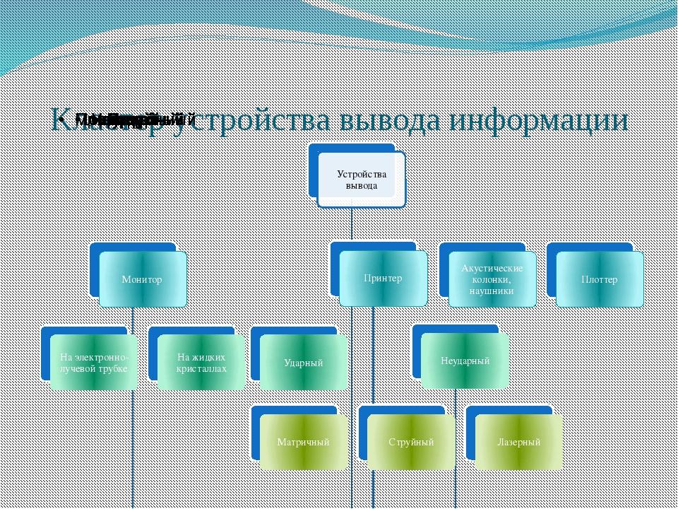 Кластер устройства вывода информации