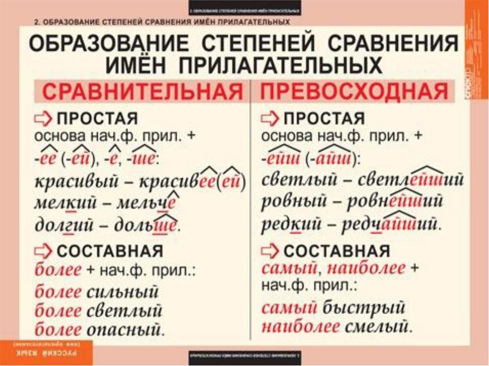 Официальный сайт Астраханской начальной школы