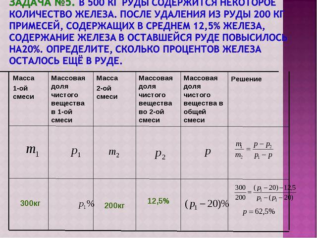 300кг 200кг 12,5%