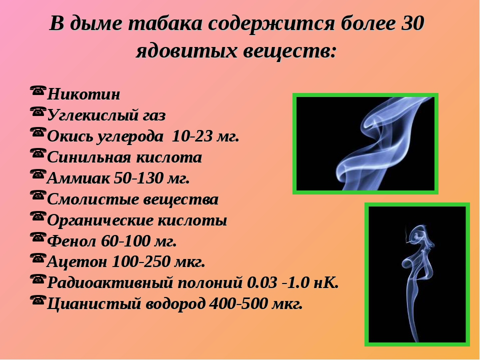 В дыме табака содержится более 30 ядовитых веществ: Никотин Углекислый газ Ок...