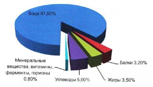 http://www.carpfishing.ua/images/articles/439/1.jpg