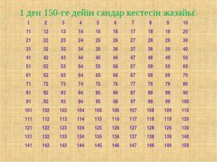 1 ден 150-ге дейін сандар кестесін жазайық 12345678910 111213141