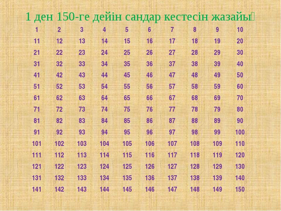 1 ден 150-ге дейін сандар кестесін жазайық 12345678910 111213141...