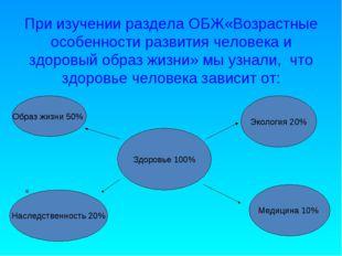При изучении раздела ОБЖ«Возрастные особенности развития человека и здоровый