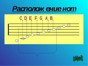 Расположение нот