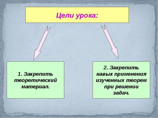 Цели урока: Закрепить теоретический материал. 2. Закрепить навык применения и...