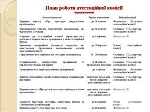 План роботи атестаційної комісії (продовження) Зміст діяльностіТермін викона