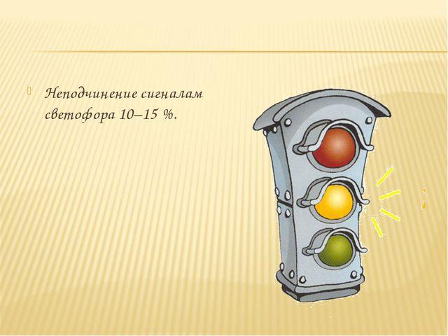 Неподчинение сигналам светофора 10–15 %.