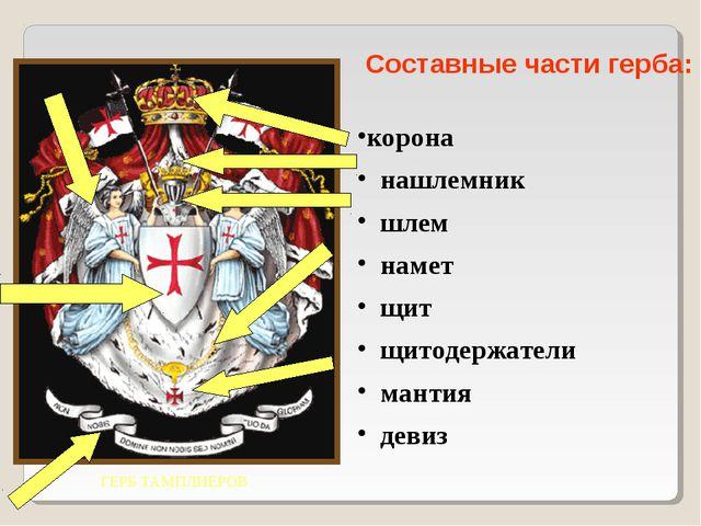 Составные части герба: корона нашлемник шлем намет щит щитодержатели мантия...