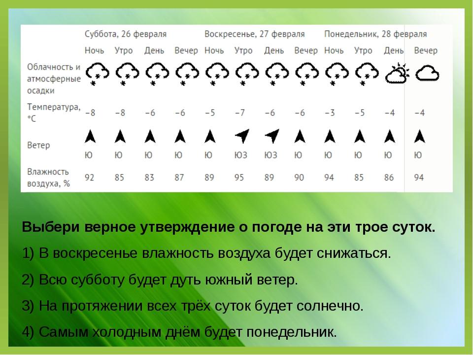 Выбери верное утверждение о погоде на эти трое суток. 1) В воскресенье влажно...