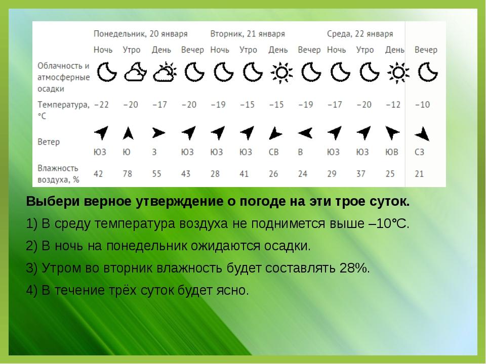 Выбери верное утверждение о погоде на эти трое суток. 1) В среду температура...