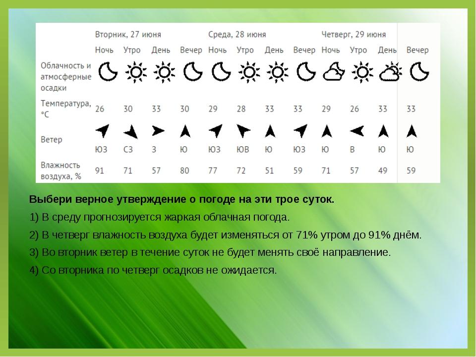 Выбери верное утверждение о погоде на эти трое суток. 1) В среду прогнозирует...