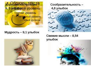 Хорошее настроение – 9, 5 улыбок Сообразительность – 4,8 улыбок Мудрость – 9,