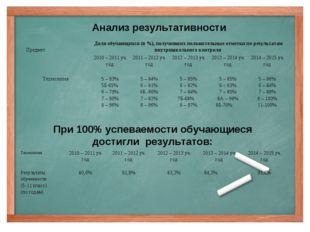 Анализ результативности При 100% успеваемости обучающиеся достигли результато