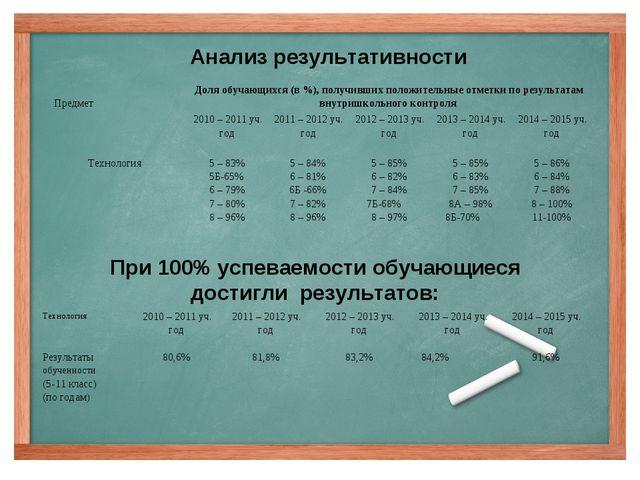Анализ результативности При 100% успеваемости обучающиеся достигли результато...
