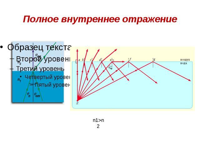 Полное внутреннее отражение n1>n2