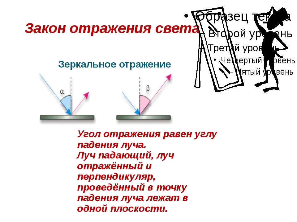 Закон отражения света Зеркальное отражение Угол отражения равен углу падения...