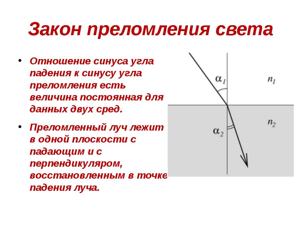 Закон преломления света Отношение синуса угла падения к синусу угла преломлен...