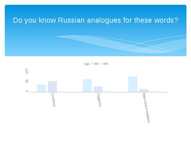 Do you know Russian analogues for these words?
