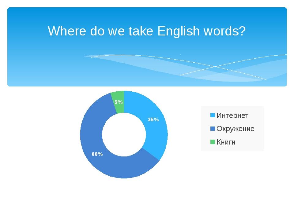 Where do we take English words?